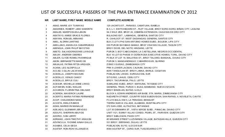 List of pmaee passers 2012