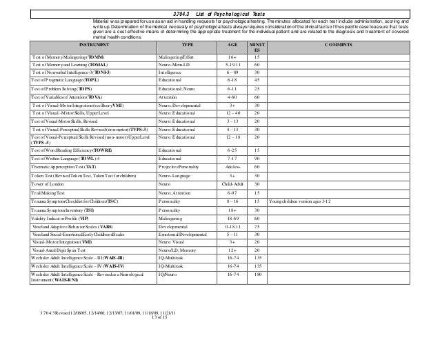 Psychology list