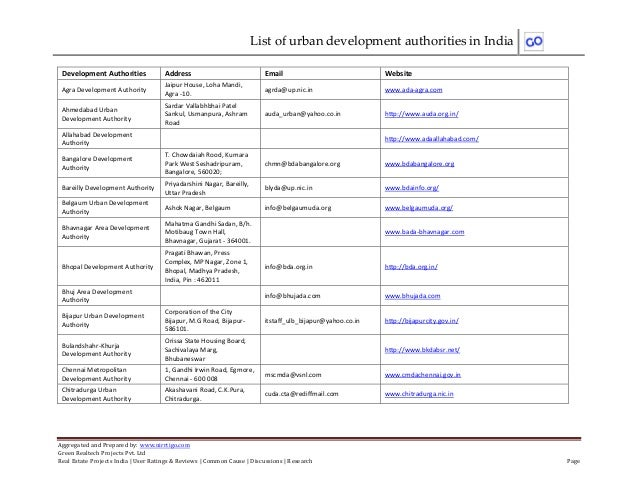 List of urban development authorities in India Aggregated and Prepared by: www.nirrtigo.com Green Realtech Projects Pvt. L...