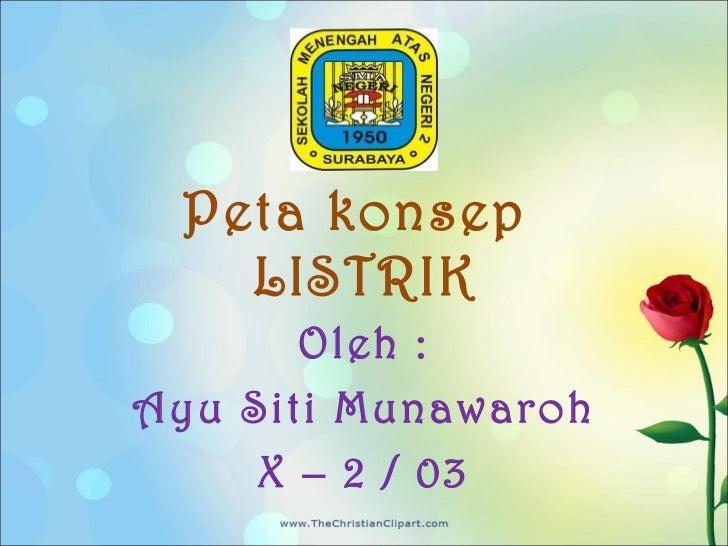 Peta konsep  LISTRIK Oleh : Ayu Siti Munawaroh X – 2 / 03