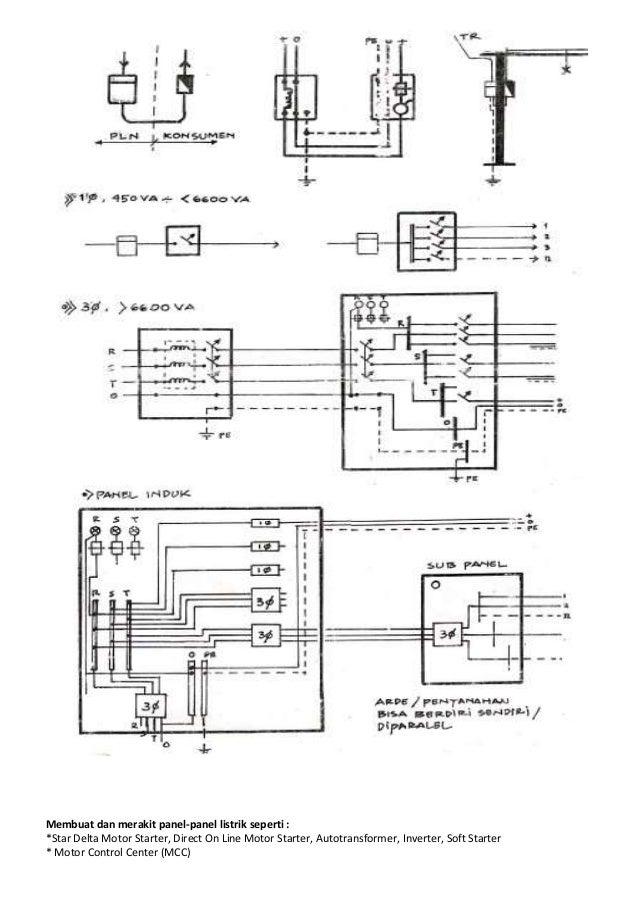 Wiring Diagram Listrik : Listrik