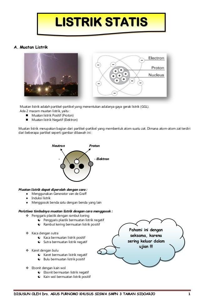 LISTRIK STATISA. Muatan Listrik  Muatan listrik adalah partikel-partikel yang menentukan adalanya gaya gerak listrik (GGL)...