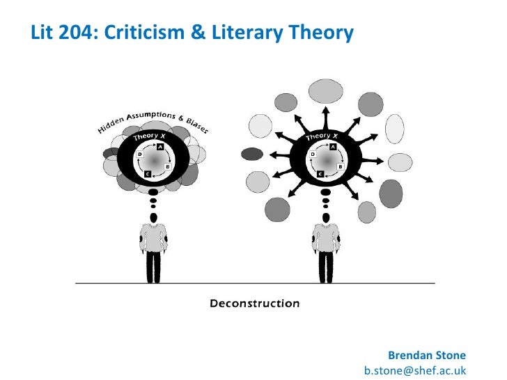 Lit 204: Criticism & Literary Theory Brendan Stone [email_address]