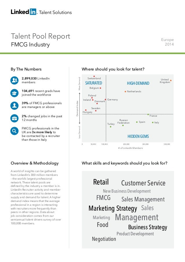 Talent Pool Report FMCG Industry Europe 2014 By The Numbers 2,899,030 LinkedIn members 104,691 recent grads have joined th...