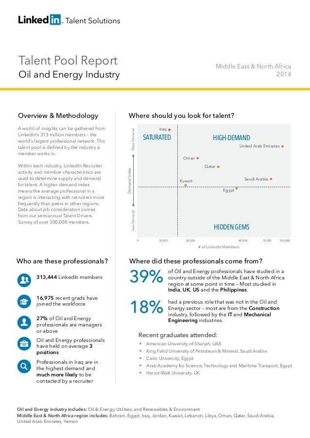 MENA Oil and Energy Industry | Talent Pool Report 2014