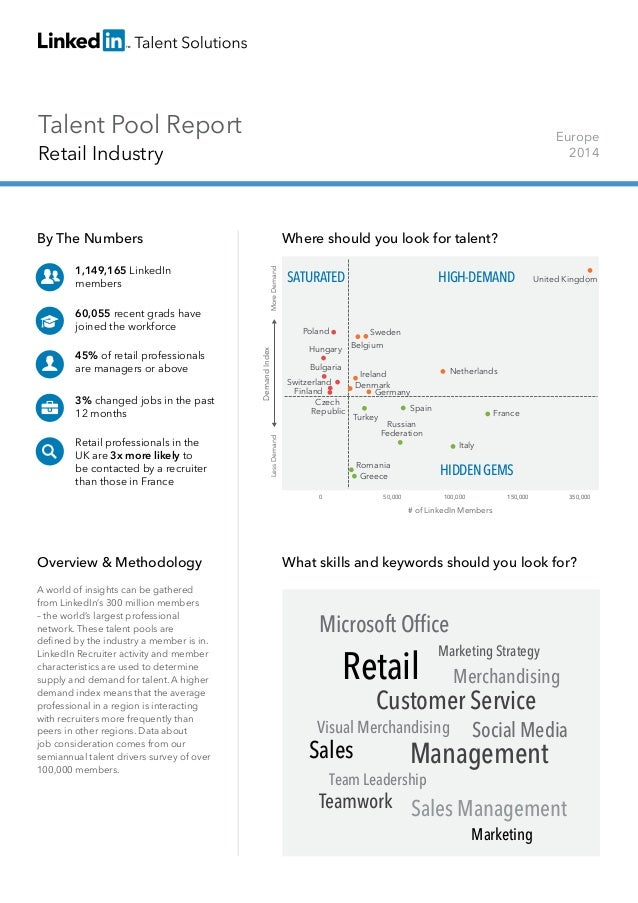 Talent Pool Report Retail Industry Europe 2014 By The Numbers 1,149,165 LinkedIn members 60,055 recent grads have joined t...