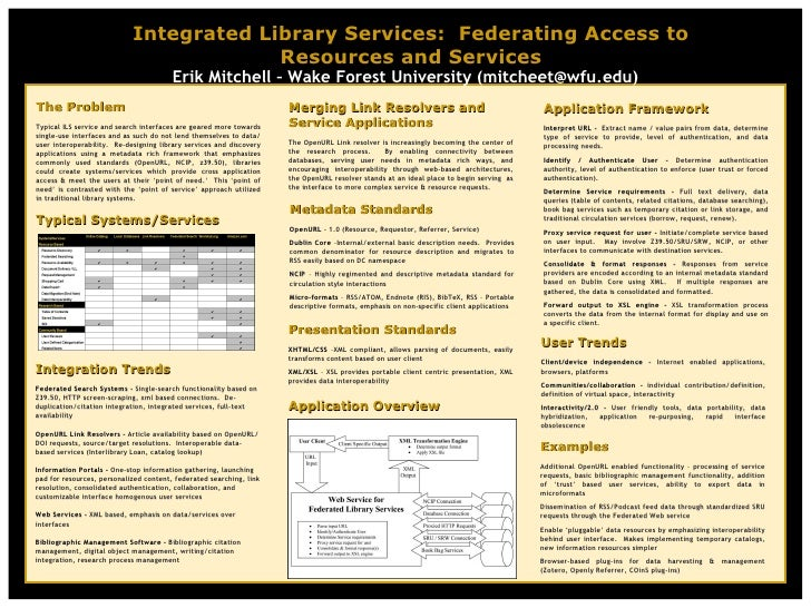 Integrated Library Services:  Federating Access to Resources and Services Erik Mitchell – Wake Forest University (mitcheet...