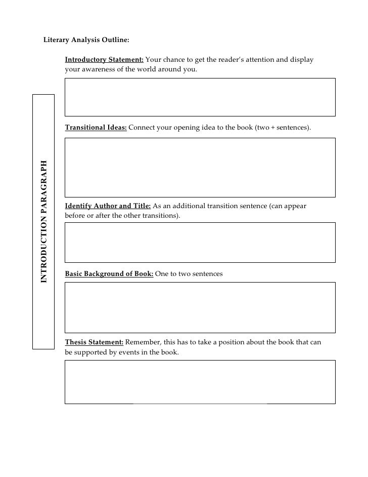 example of essay outlines format