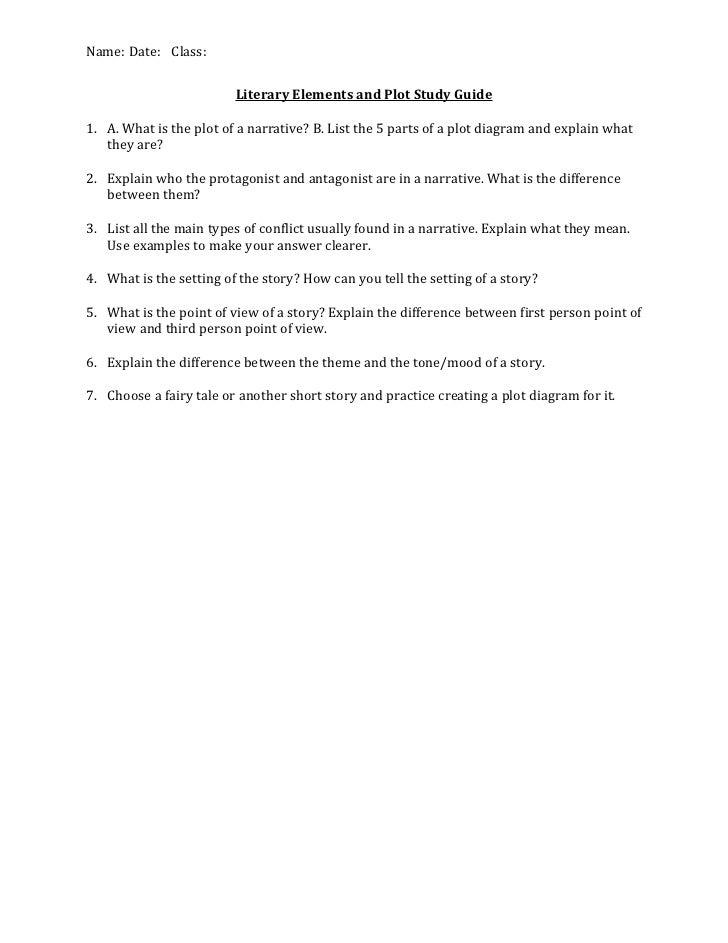 Hamlet Act-I, Scene-II Study Guide