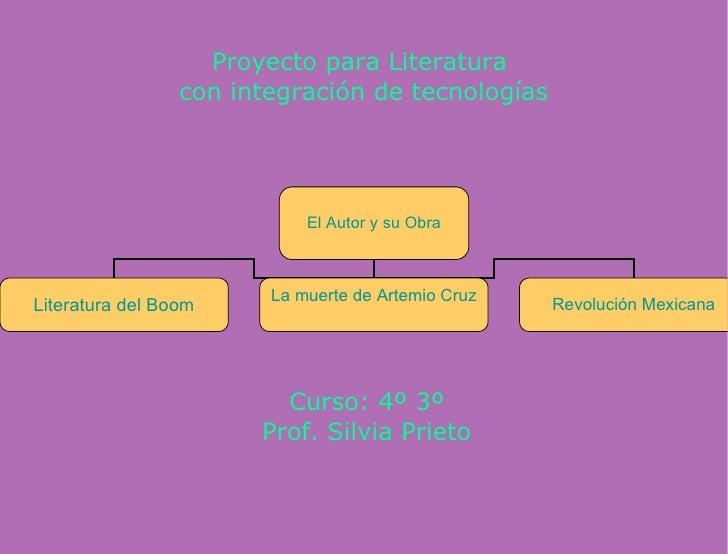 Proyecto para Literatura  con integración de tecnologías Curso: 4º 3º Prof. Silvia Prieto El Autor y su Obra Literatura de...