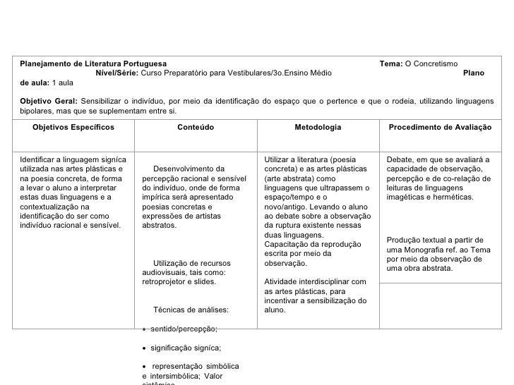 Planejamento de Literatura Portuguesa  Tema:   O Concretismo   Nível/Série:  Curso Preparatório para Vestibulares/3o.Ensin...