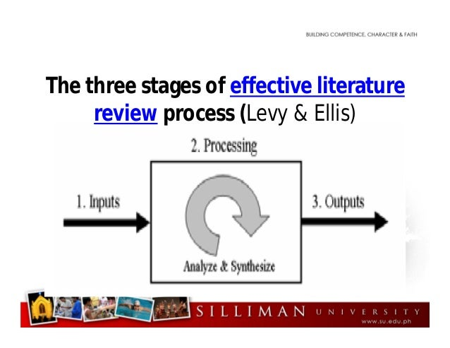 Stages of literature review
