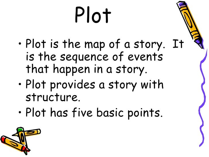 Literature Ii Elements Of Literature