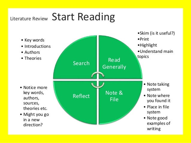 How To Write A Literature Review For A Doctoral Dissertation