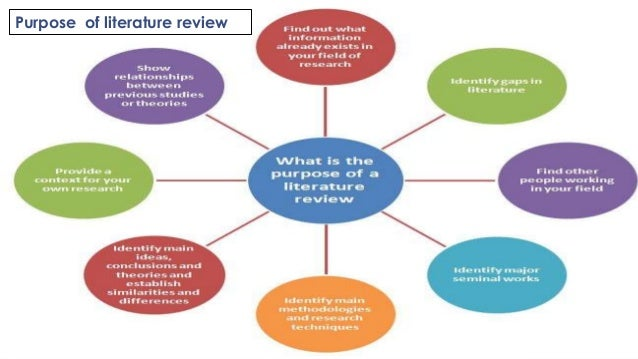 Research methodology based on literature review
