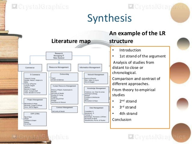 Dissertation Literature Review Structure