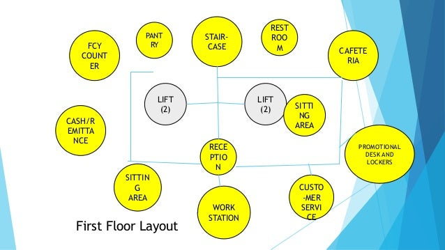 room division management sample case study Philippines case study unedited working paper 5 human and social capital, mapping out a legislative agenda and addressing critical and strategic concerns (population management, human health, food security, human.