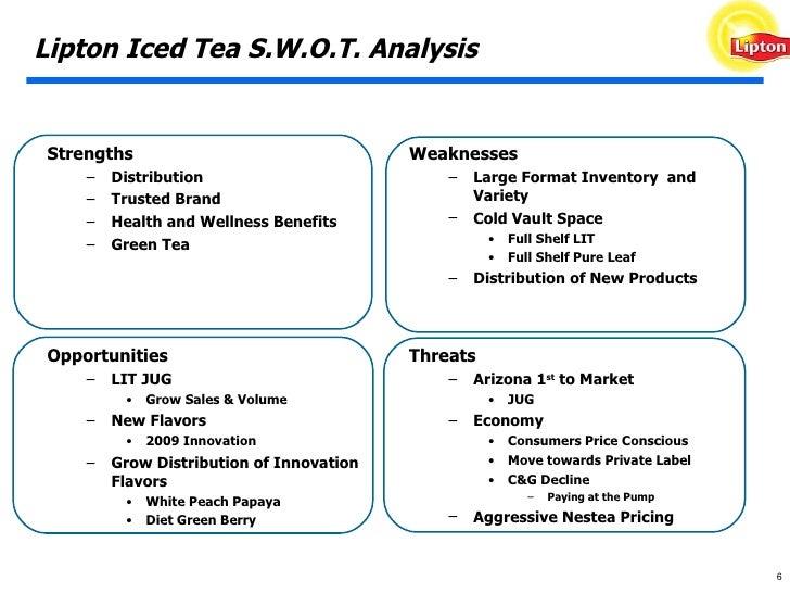 Lipton Ice Tea SWOT Analysis