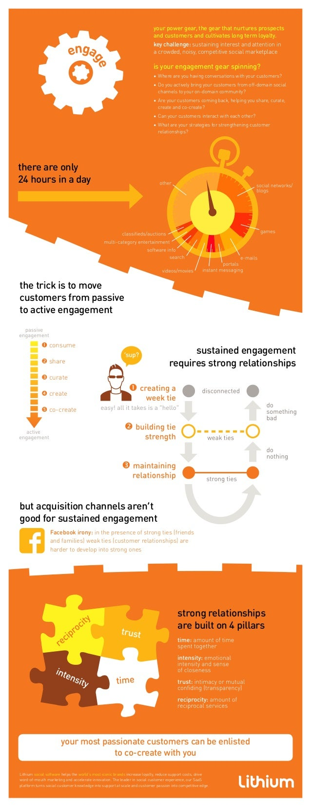 there are only 24 hours in a day the trick is to move customers from passive to active engagement strong relationships are...
