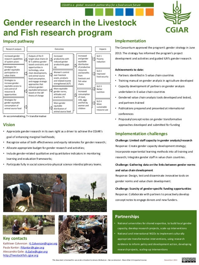 Gender research in the Livestock and Fish research program