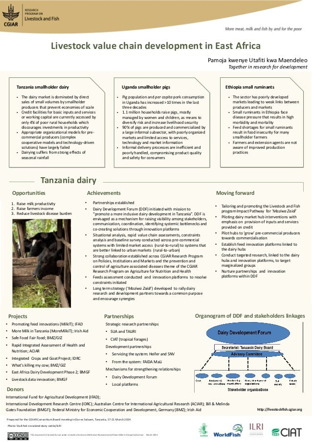 Livestock value chain development in East Africa