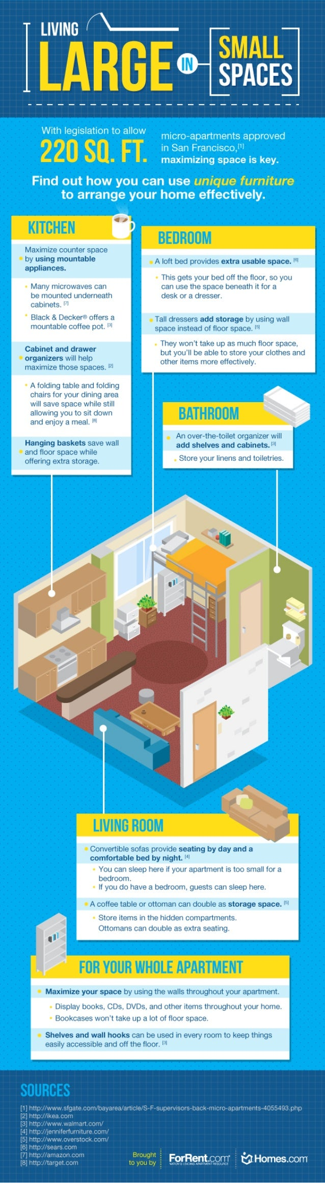 Maximize Your Small Space Apartment