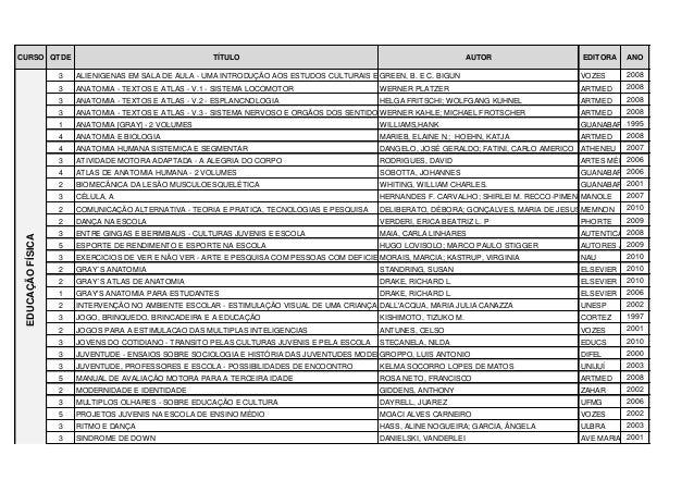 CURSO QTDE TÍTULO AUTOR EDITORA ANO3 ALIENIGENAS EM SALA DE AULA - UMA INTRODUÇÃO AOS ESTUDOS CULTURAIS EM EDUCAÇÃOGREEN, ...