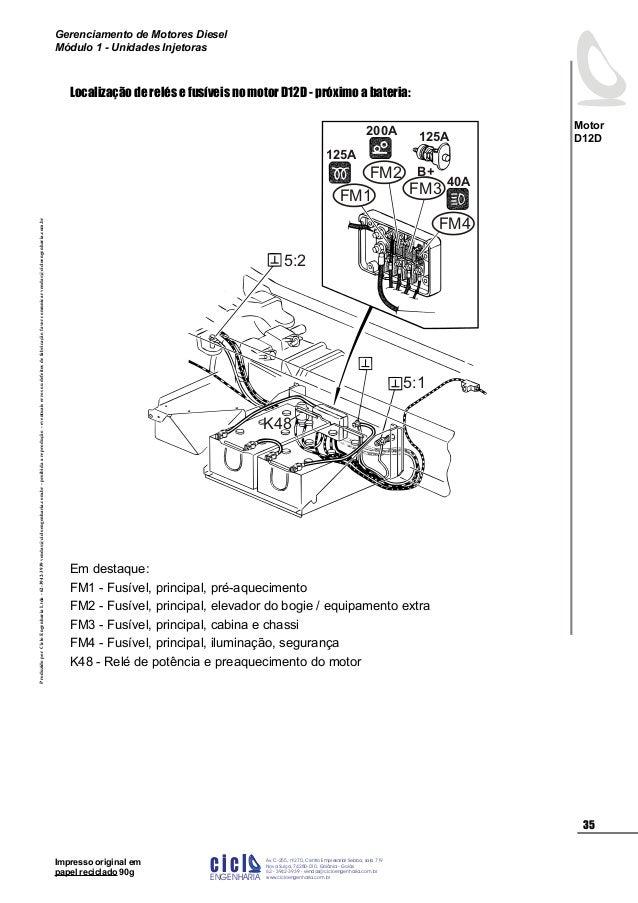 Volvo B12 Wiring Diagram : Volvo bus b wiring diagram auto repair