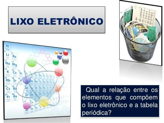 LIXO ELETRÔNICO Qual a relação entre os elementos que compõem o lixo eletrônico e a tabela periódica?