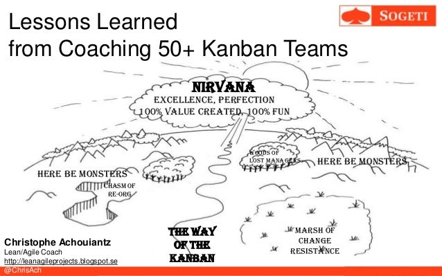 Lessons Learned from Coaching 50+ Kanban Teams Nirvana  Excellence, Perfection 100% Value created, 100% Fun  Woods of Lost...