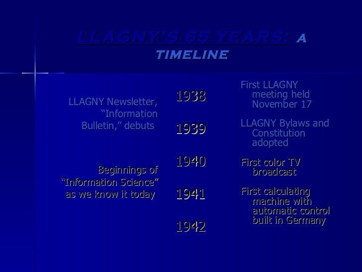 """LLAGNY'S 65 YEARS:   A TIMELINE <ul><li>LLAGNY Newsletter, """"Information Bulletin,"""" debuts   </li></ul><ul><li>Beginnings o..."""