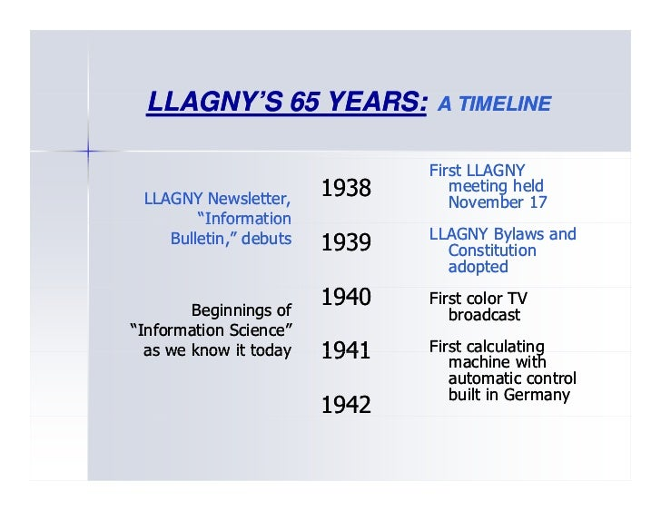 LLAGNY's 65 YEARS A TIMELINE