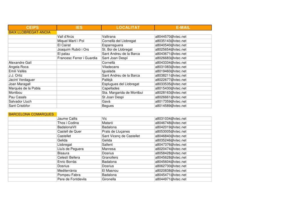 Llistat Centres Dotació~1