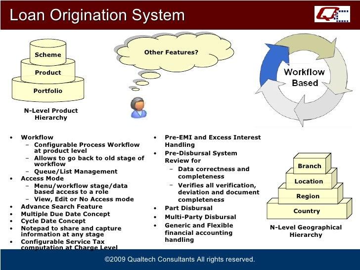 Lakewood loan origination system