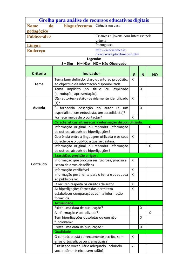 Grelha de avaliação sobre recurso pedagógico