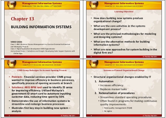 ManagementInformationSystems  ManagementInformationSystems  MANAGINGTHEDIGITALFIRM,12TH EDITION  CHAPTER13:BUILD...