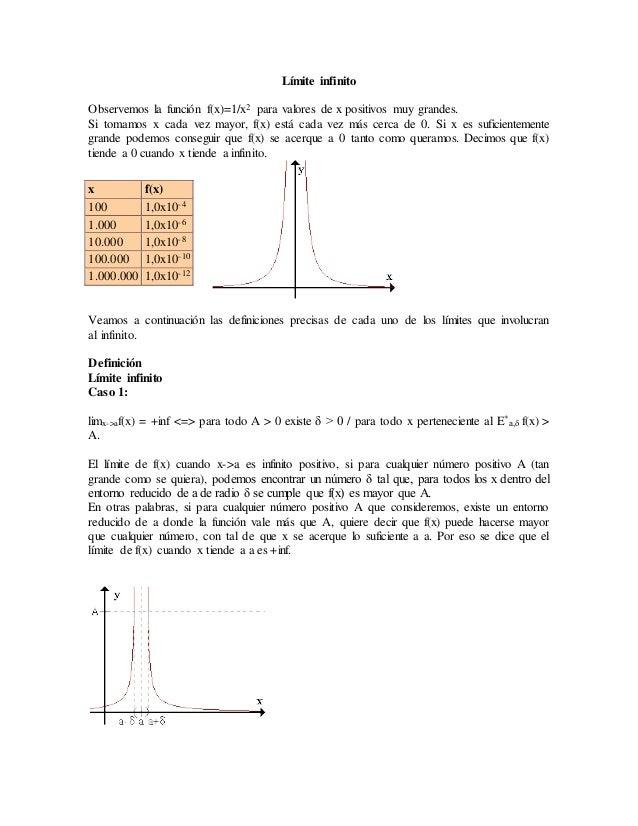 Límite infinito Observemos la función f(x)=1/x2 para valores de x positivos muy grandes. Si tomamos x cada vez mayor, f(x)...