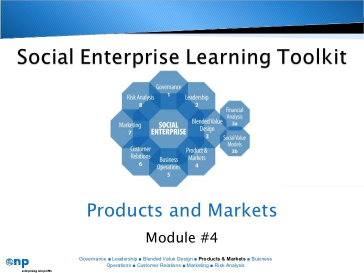Products and Markets Module #4 Governance ■ Leadership ■ Blended Value Design ■  Products & Markets  ■ Business Operations...