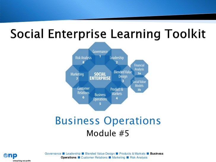 Business Operations                           Module #5Governance ■ Leadership ■ Blended Value Design ■ Products & Markets...