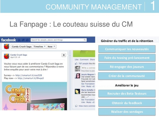 1 COMMUNITY MANAGEMENT La Fanpage : Le couteau suisse du CM 1 Communiquer les nouveautés Ré-engager des joueurs Créer de l...
