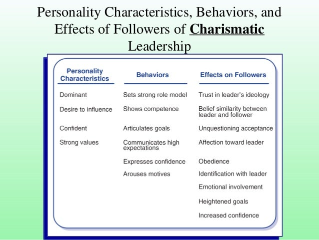 charismatic leadership characteristics Charismatic leadership is basically the method of encouraging particular behaviors in others by way of eloquent communication characteristics of charismatic leaders.