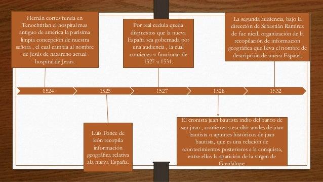 L nea del tiempo de 1521 a 1810 a - El tiempo en sevilla la nueva ...