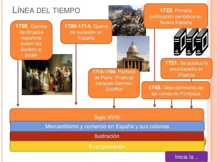 LÍNEA DEL TIEMPO                                            1722. Primera                                                 ...