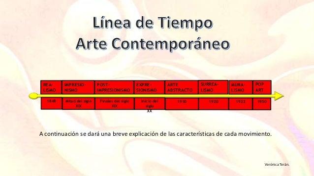 REA- LISMO IMPRESIO- NISMO EXPRE- SIONISMO ARTE ABSTRACTO SURREA- LISMO POP ART MURA- LISMO POST- IMPRESIONISMO A continua...