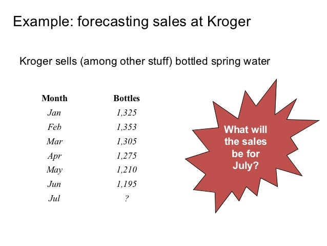 Demand Forecasting Examples Example Forecasting Sales at