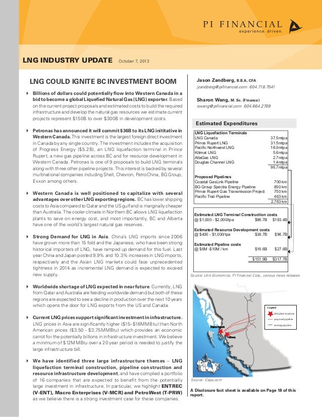 Highbank Resources Ltd. - Pi Financial LNG Industry Update (HBK Mentioned on Page 13)