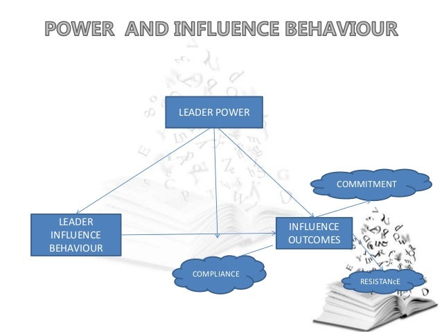 power of images to influence and inform How strongly can social media influence and control people's lives pictures, videos and so on how strong can social media influence and control people's.