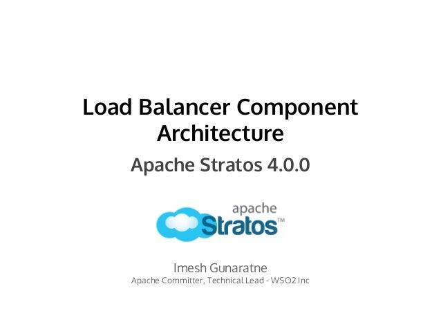 Load Balancer Component Architecture Apache Stratos 4.0.0  Imesh Gunaratne  Apache Committer, Technical Lead - WSO2 Inc