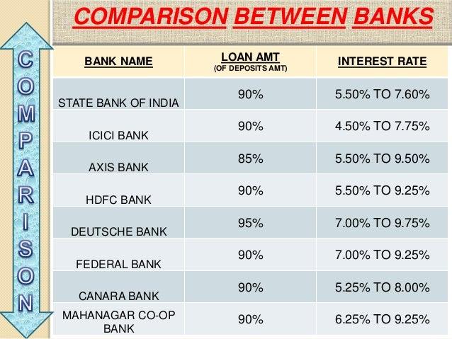 comparison between bank