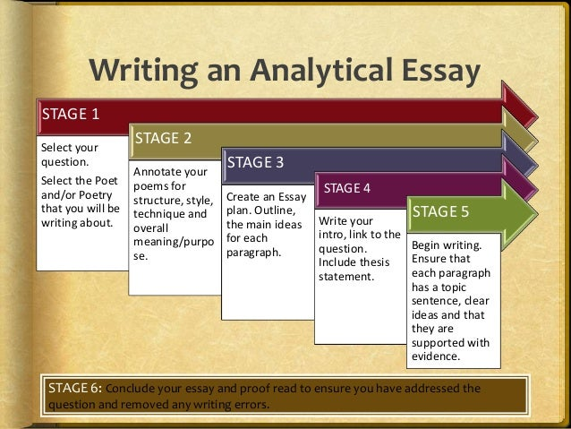 Question on writing an essay/poem?